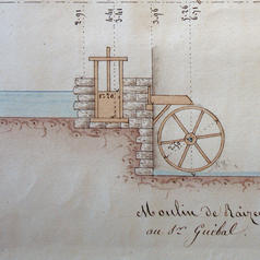 Inventaire Moulins