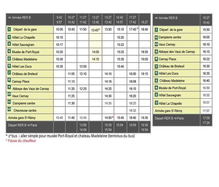 horaires baladobus 2016